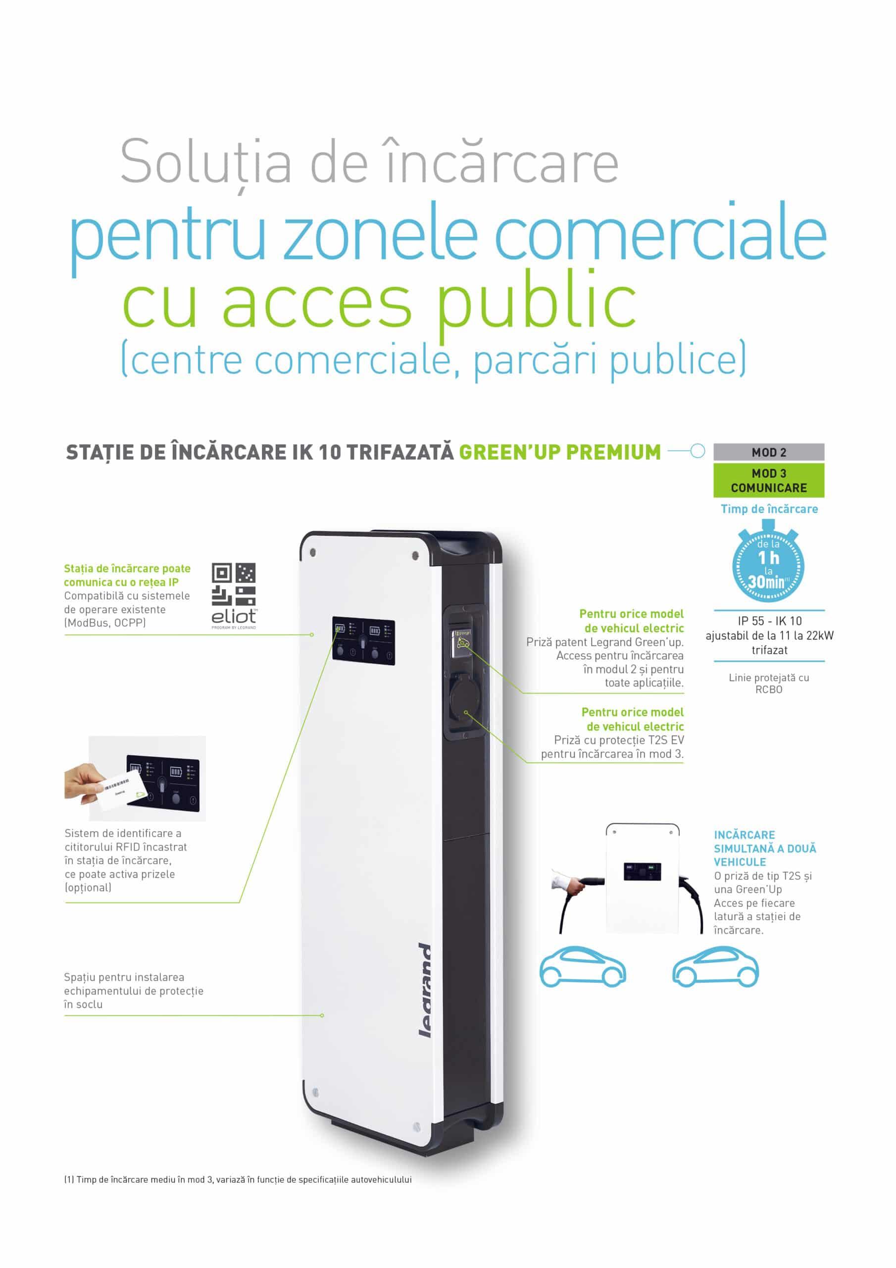 Solutia de incarcare pentru zonele comerciale cu acces public (centre comerciale, parcari publice)